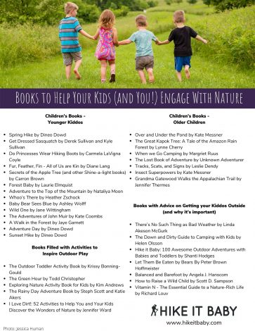 Nature Book Checklist
